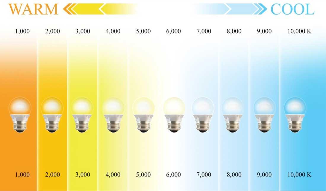 Brede visagiespiegel met dimbare verlichting 100x60 cm for Kleur led lampen
